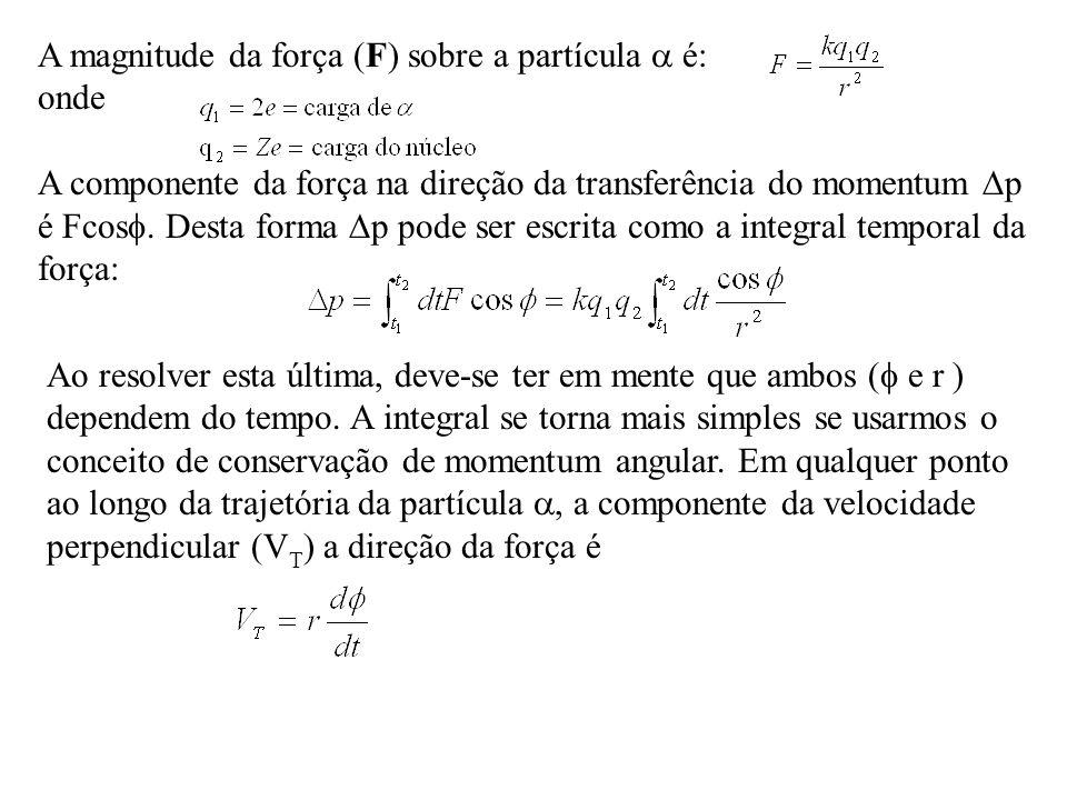 A magnitude da força (F) sobre a partícula  é: onde