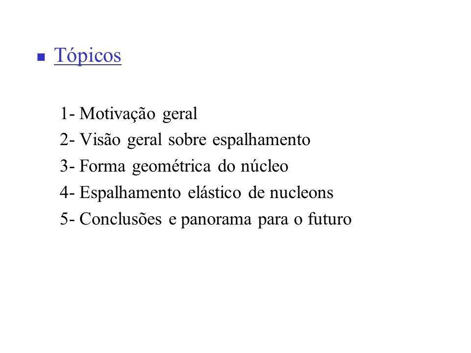 Tópicos 1- Motivação geral 2- Visão geral sobre espalhamento