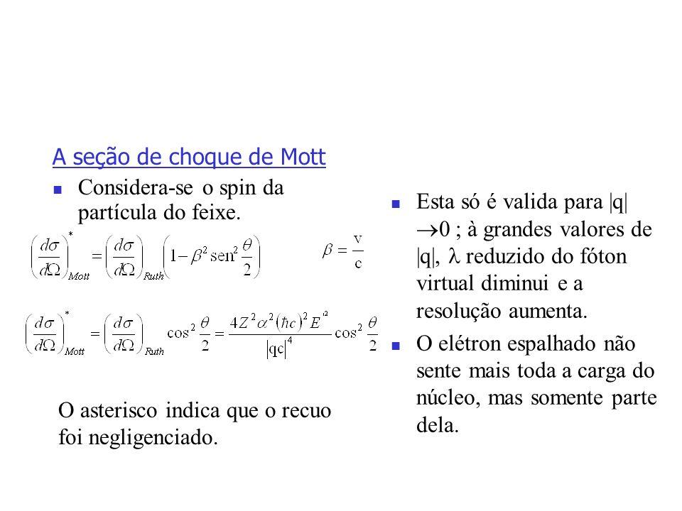 A seção de choque de Mott
