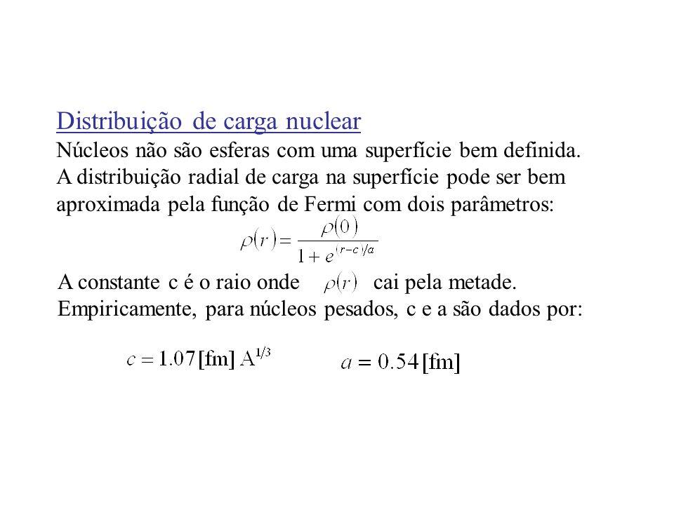 Distribuição de carga nuclear