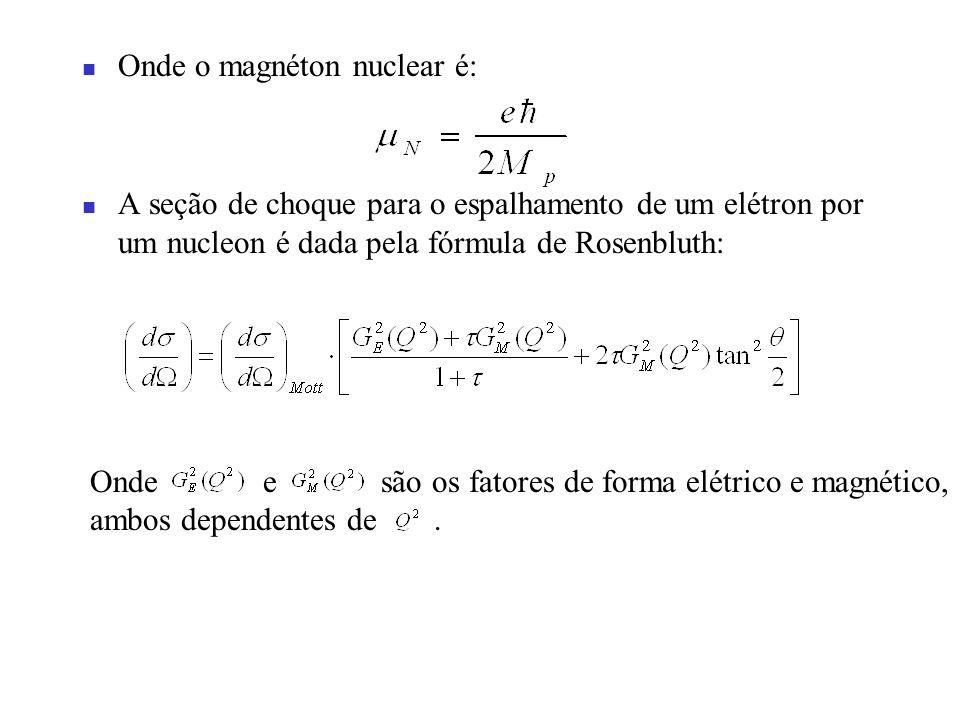 Onde o magnéton nuclear é: