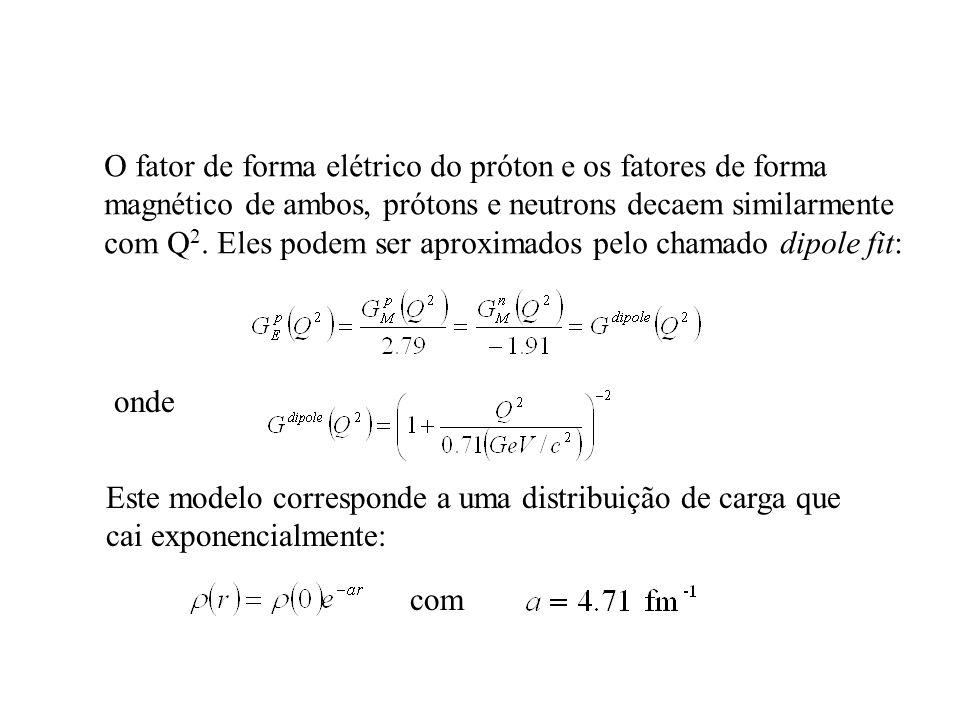 O fator de forma elétrico do próton e os fatores de forma