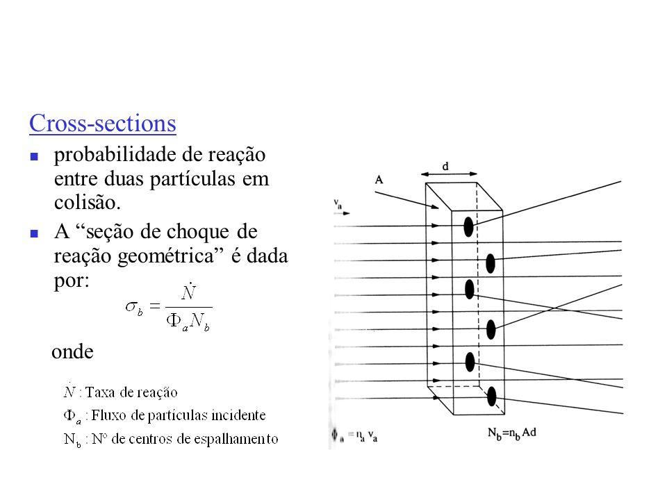 Cross-sections probabilidade de reação entre duas partículas em colisão. A seção de choque de reação geométrica é dada por: