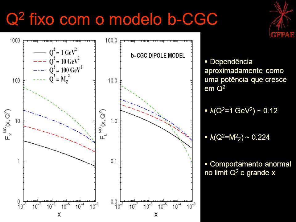 Q2 fixo com o modelo b-CGC