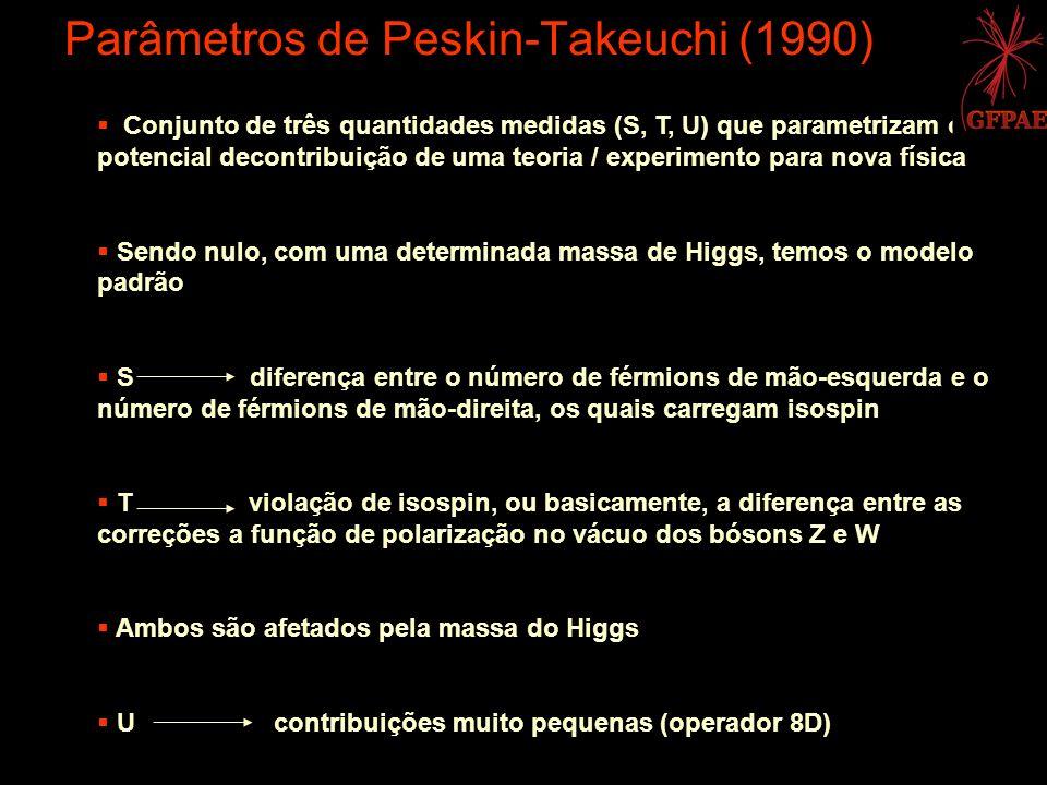 Parâmetros de Peskin-Takeuchi (1990)