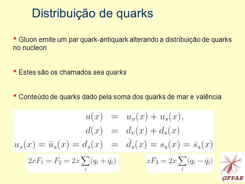 Distribuição de quarks