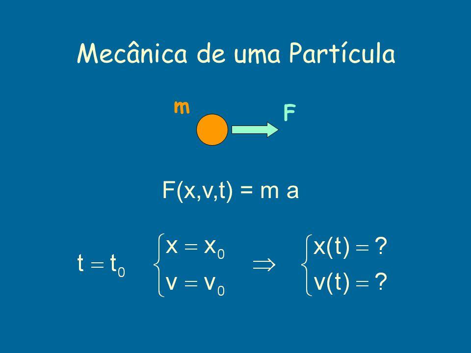 Mecânica de uma Partícula