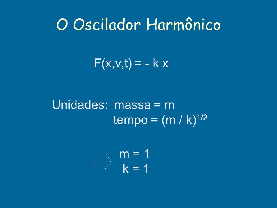 O Oscilador Harmônico F(x,v,t) = - k x Unidades: massa = m