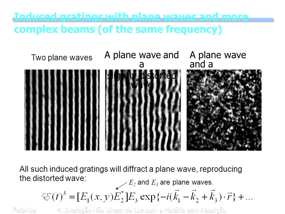 Induced gratings with plane waves and more complex beams (of the same frequency)