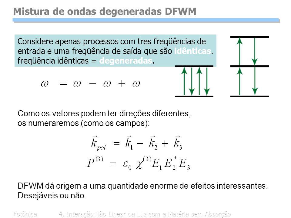 Mistura de ondas degeneradas DFWM