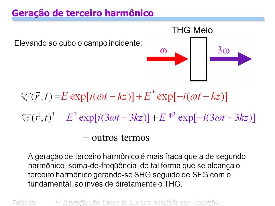 Geração de terceiro harmônico