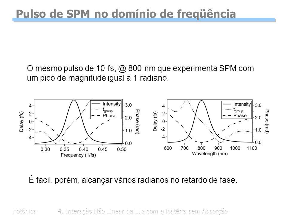 Pulso de SPM no domínio de freqüência