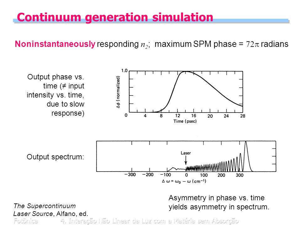 Continuum generation simulation