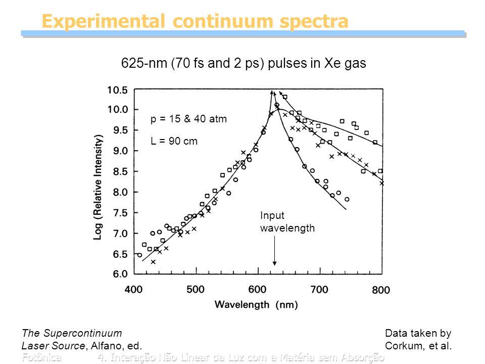 Experimental continuum spectra