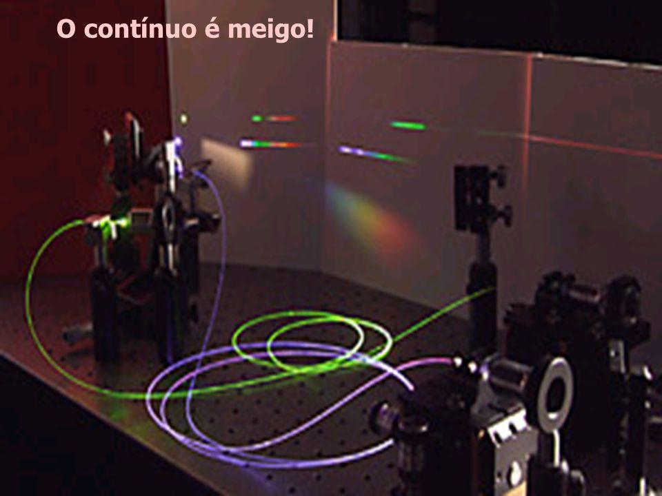 4. Interação Não Linear da Luz com a Matéria sem Absorção