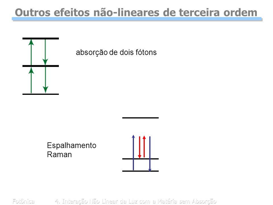 Outros efeitos não-lineares de terceira ordem