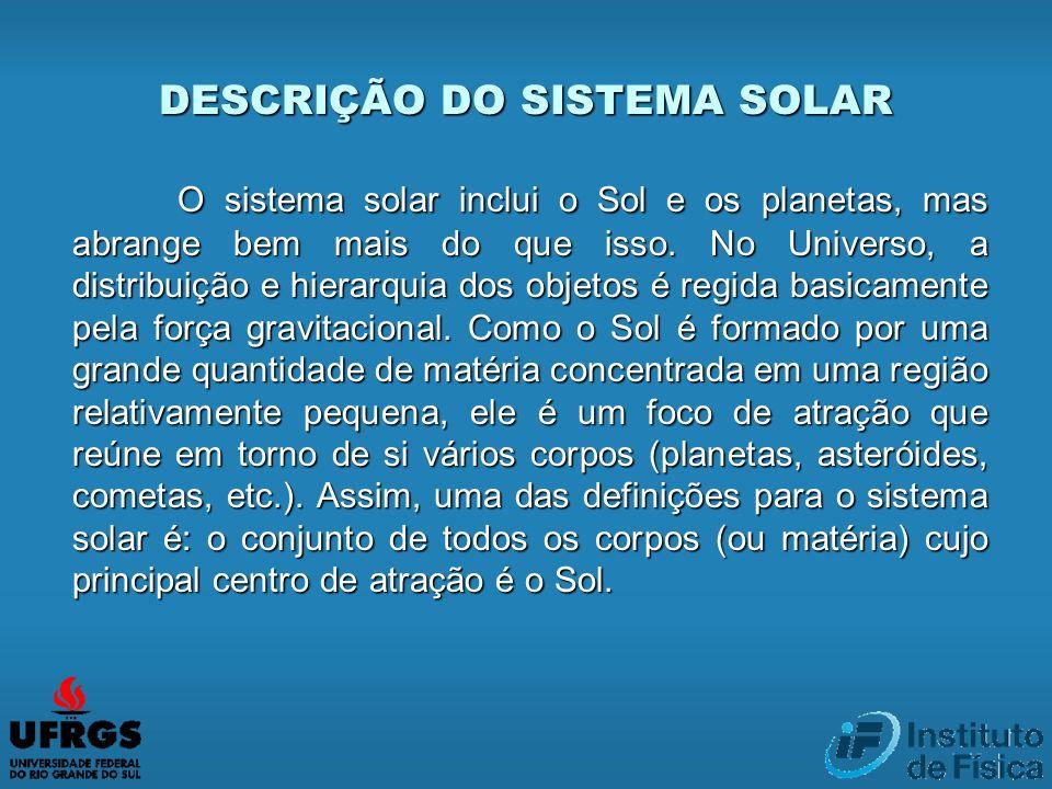 DESCRIÇÃO DO SISTEMA SOLAR