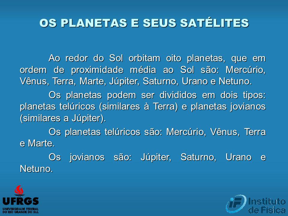 OS PLANETAS E SEUS SATÉLITES
