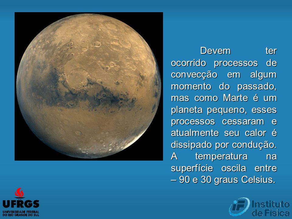 Devem ter ocorrido processos de convecção em algum momento do passado, mas como Marte é um planeta pequeno, esses processos cessaram e atualmente seu calor é dissipado por condução.