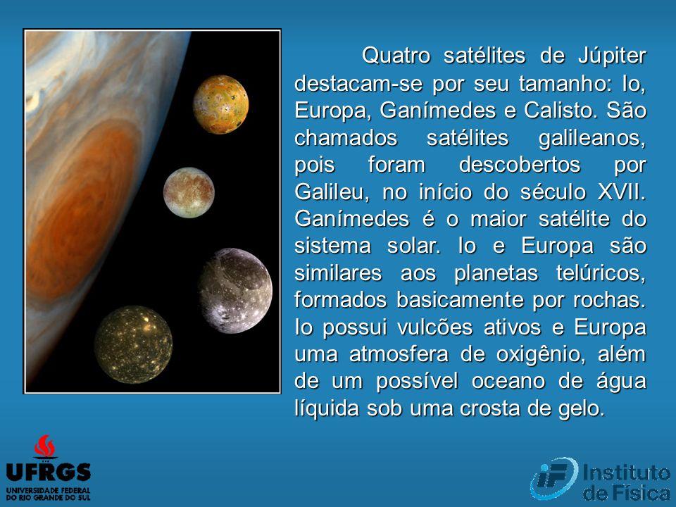 Quatro satélites de Júpiter destacam-se por seu tamanho: Io, Europa, Ganímedes e Calisto.