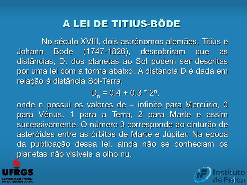 A LEI DE TITIUS-BÖDE