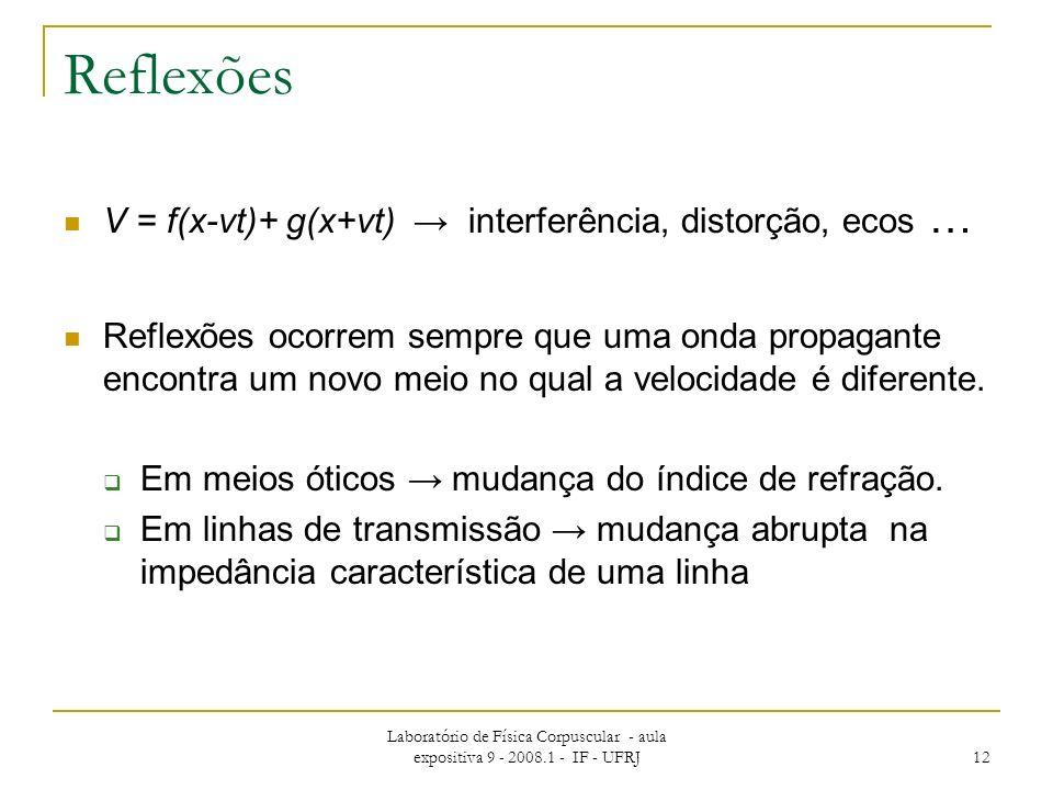 Reflexões V = f(x-vt)+ g(x+vt) → interferência, distorção, ecos …