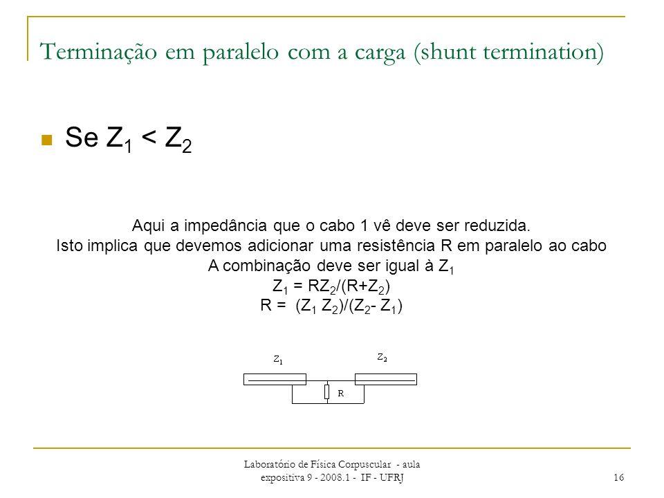 Terminação em paralelo com a carga (shunt termination)