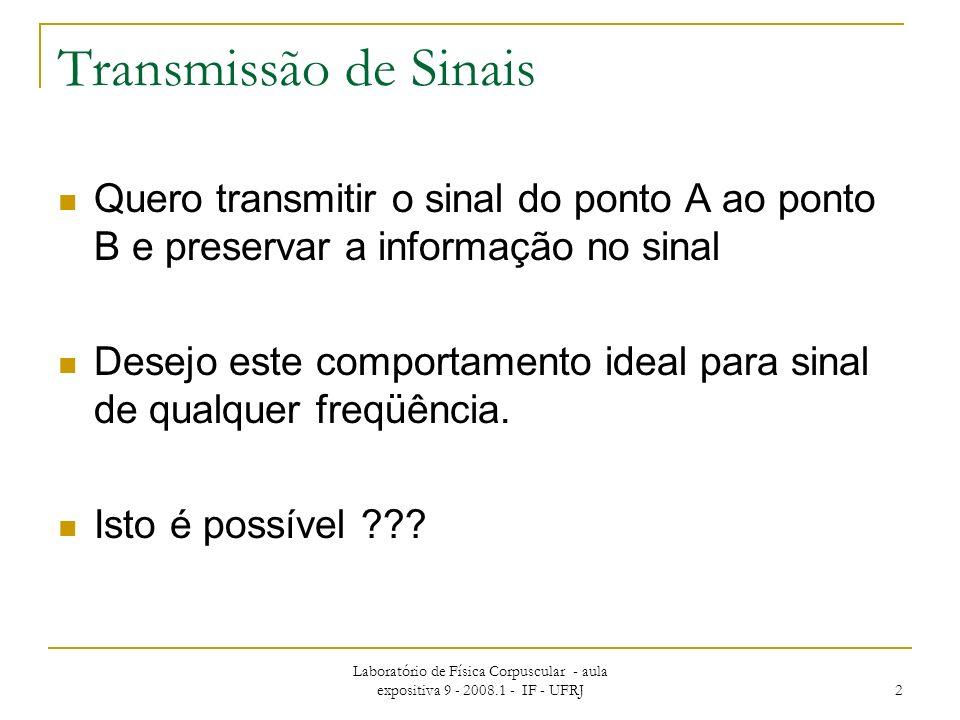 Transmissão de Sinais Quero transmitir o sinal do ponto A ao ponto B e preservar a informação no sinal.