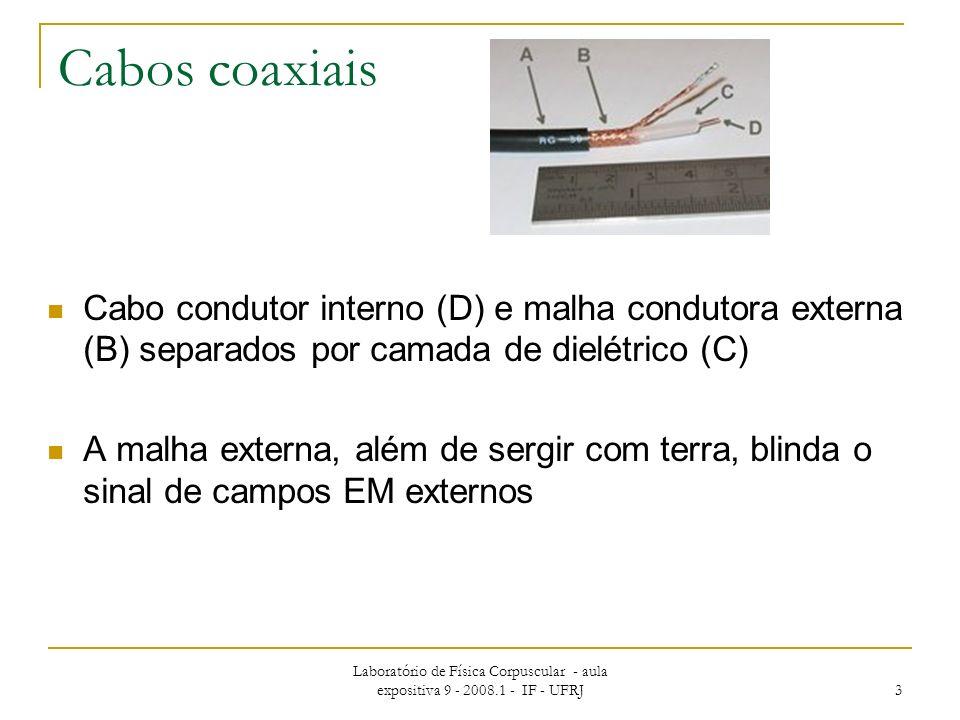 Cabos coaxiaisCabo condutor interno (D) e malha condutora externa (B) separados por camada de dielétrico (C)