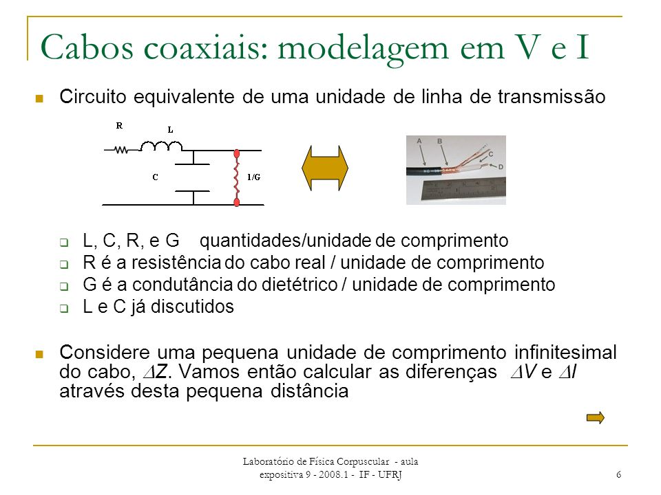 Cabos coaxiais: modelagem em V e I