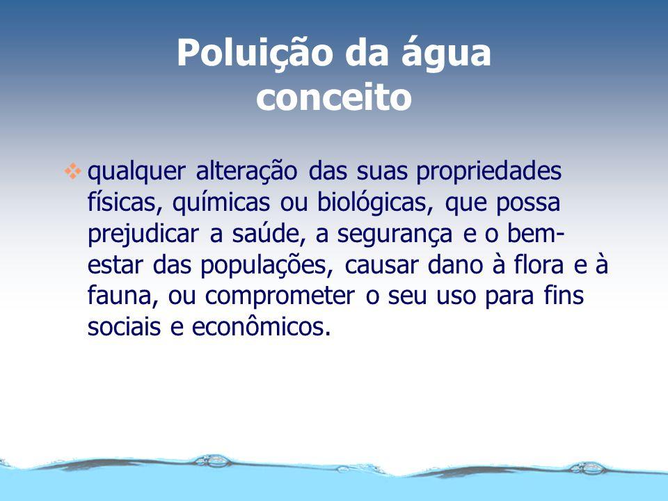 Poluição da água conceito