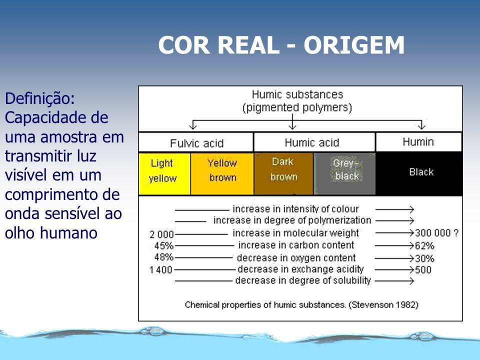 COR REAL - ORIGEM Definição: Capacidade de uma amostra em transmitir luz visível em um comprimento de onda sensível ao olho humano.