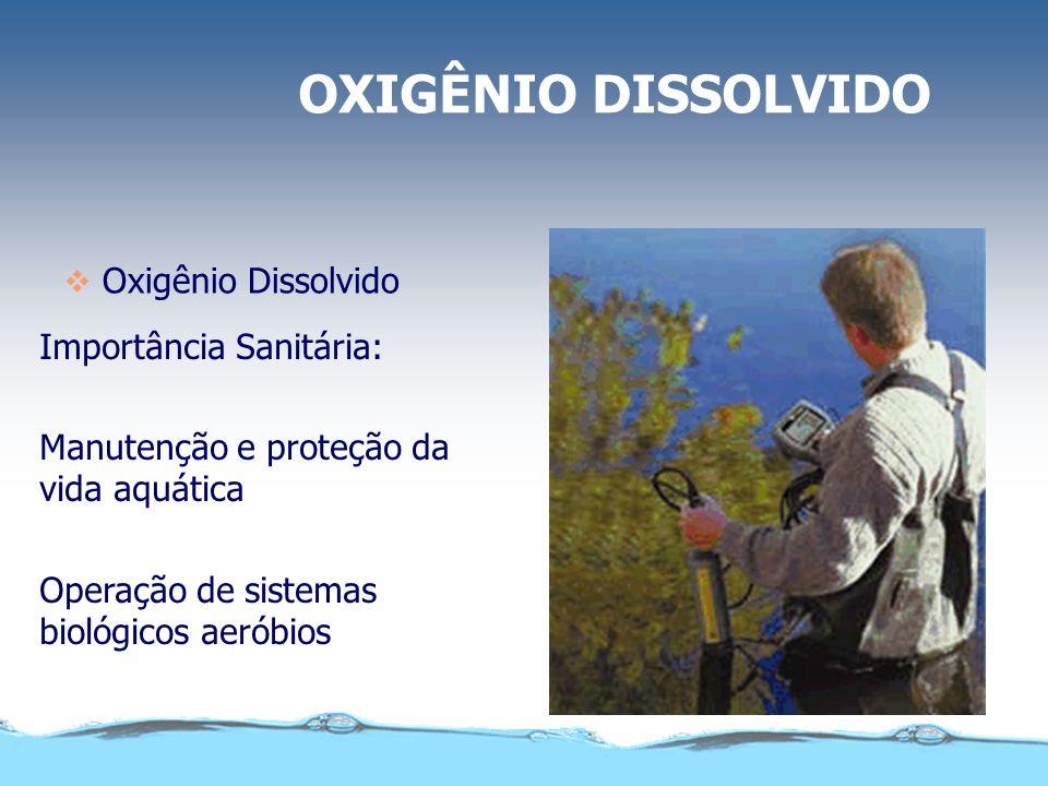 OXIGÊNIO DISSOLVIDO Oxigênio Dissolvido Importância Sanitária: