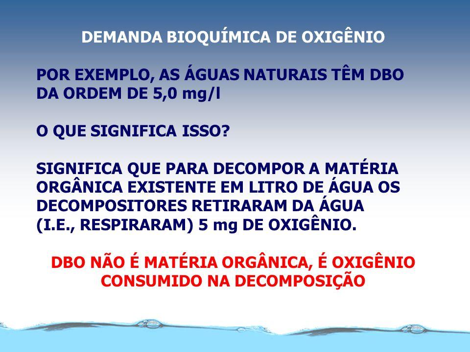 DEMANDA BIOQUÍMICA DE OXIGÊNIO