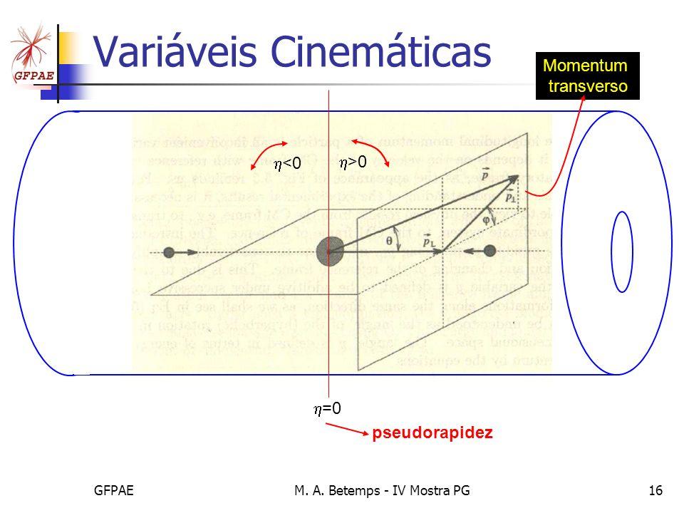 Variáveis Cinemáticas