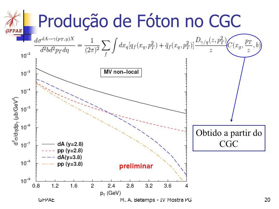 Produção de Fóton no CGC
