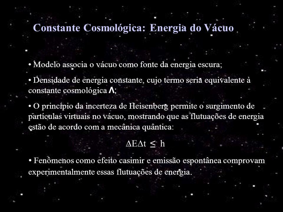 Constante Cosmológica: Energia do Vácuo