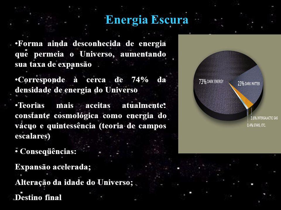 Energia Escura Forma ainda desconhecida de energia que permeia o Universo, aumentando sua taxa de expansão.