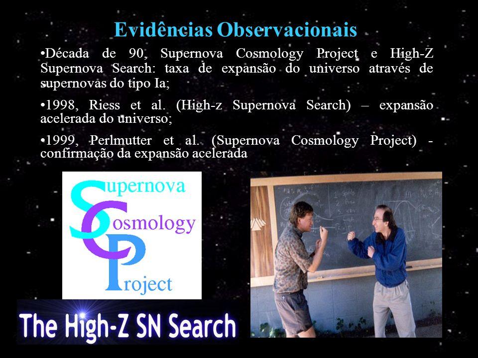 Evidências Observacionais