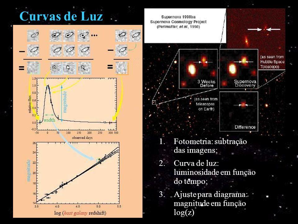 Curvas de Luz Fotometria: subtração das imagens;
