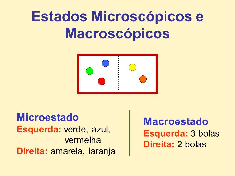 Estados Microscópicos e Macroscópicos
