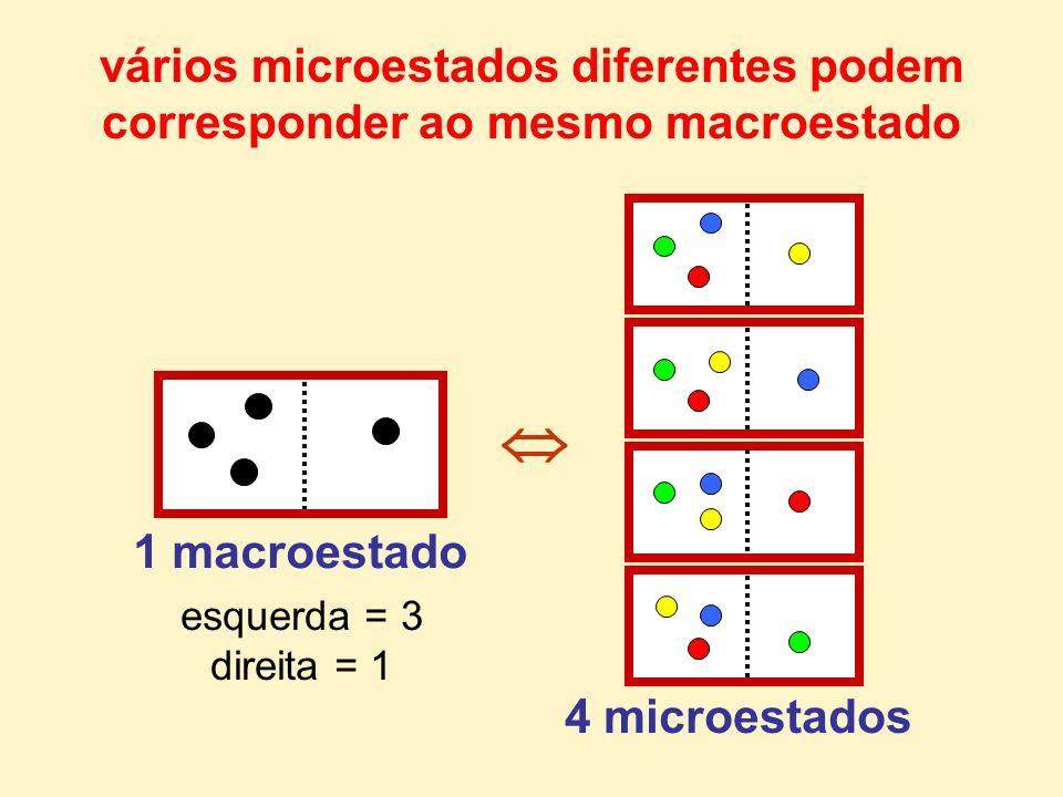 vários microestados diferentes podem corresponder ao mesmo macroestado