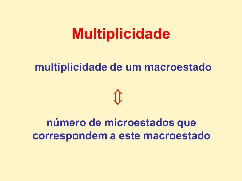  Multiplicidade multiplicidade de um macroestado
