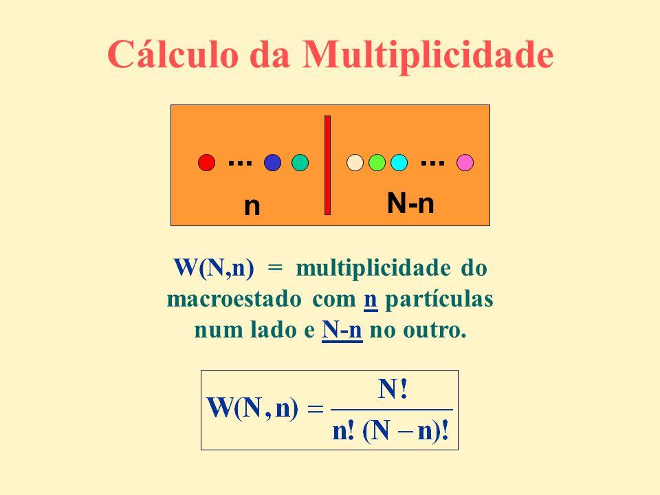 Cálculo da Multiplicidade