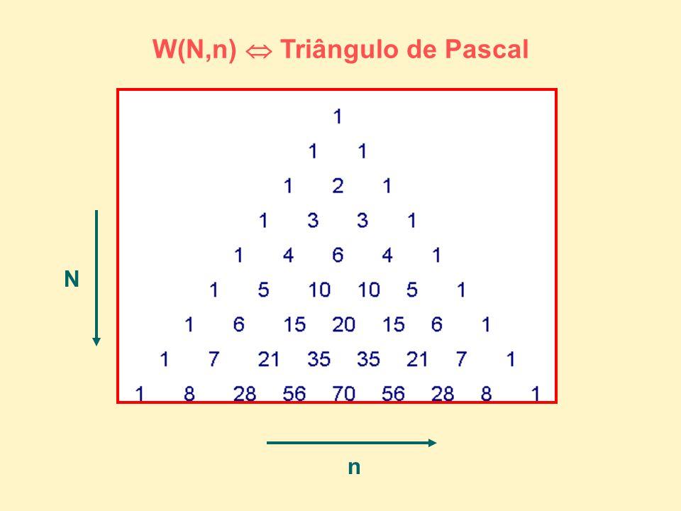 W(N,n)  Triângulo de Pascal