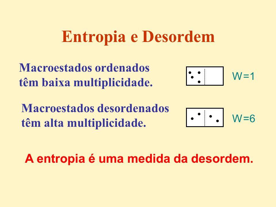 A entropia é uma medida da desordem.