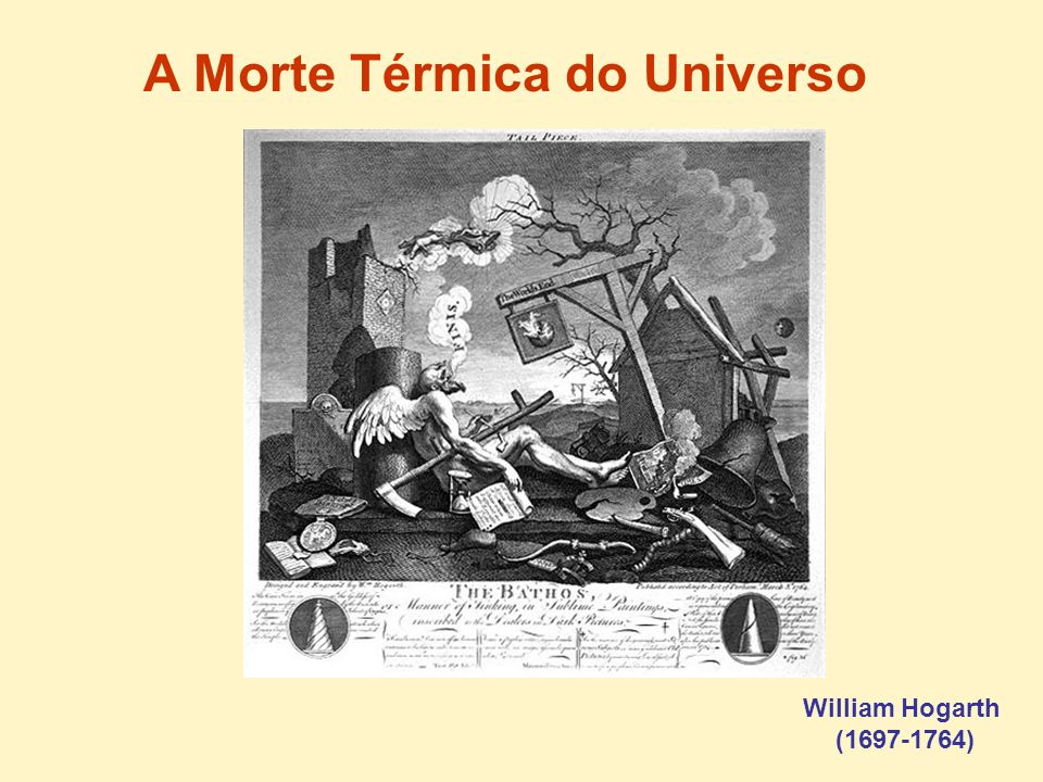 A Morte Térmica do Universo