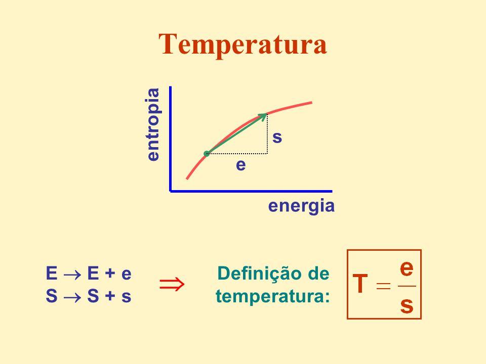 Temperatura  energia entropia e s E  E + e S  S + s Definição de