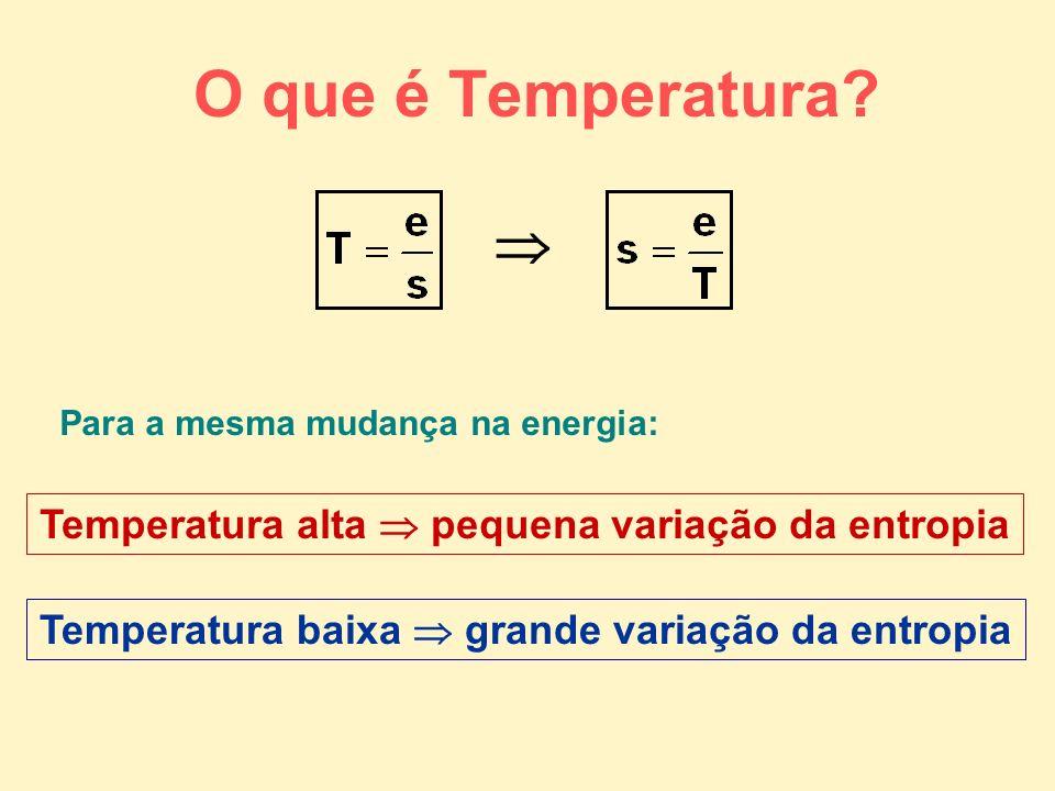 O que é Temperatura  Temperatura alta  pequena variação da entropia