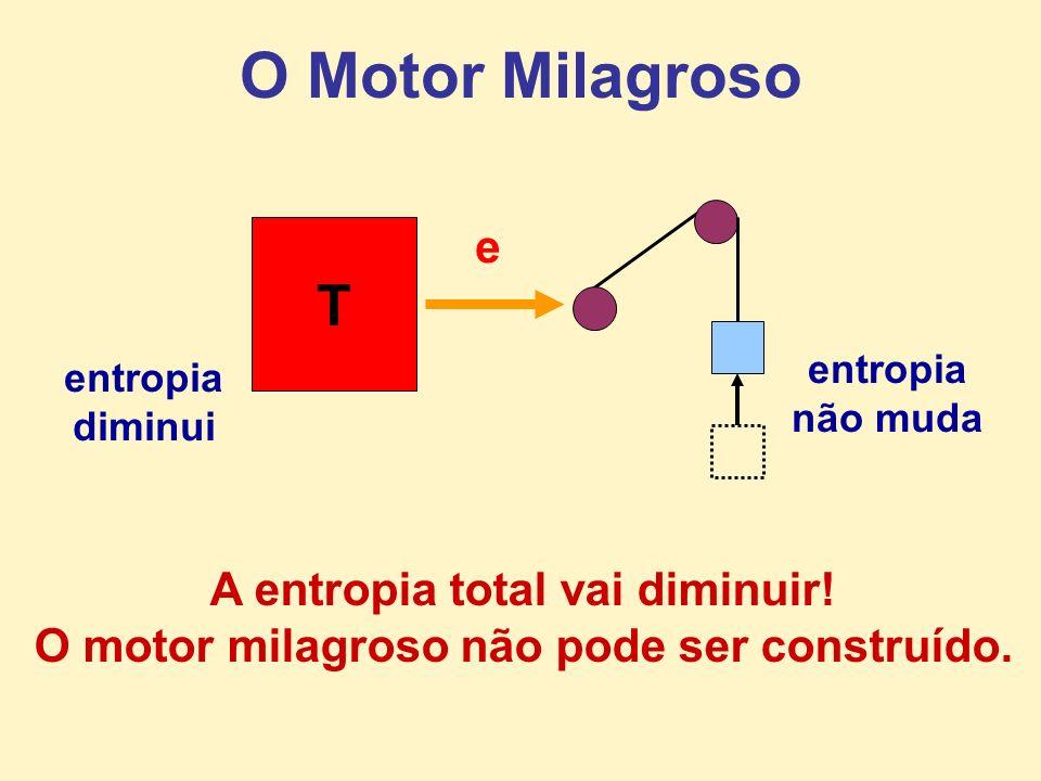 O Motor Milagroso T e A entropia total vai diminuir!